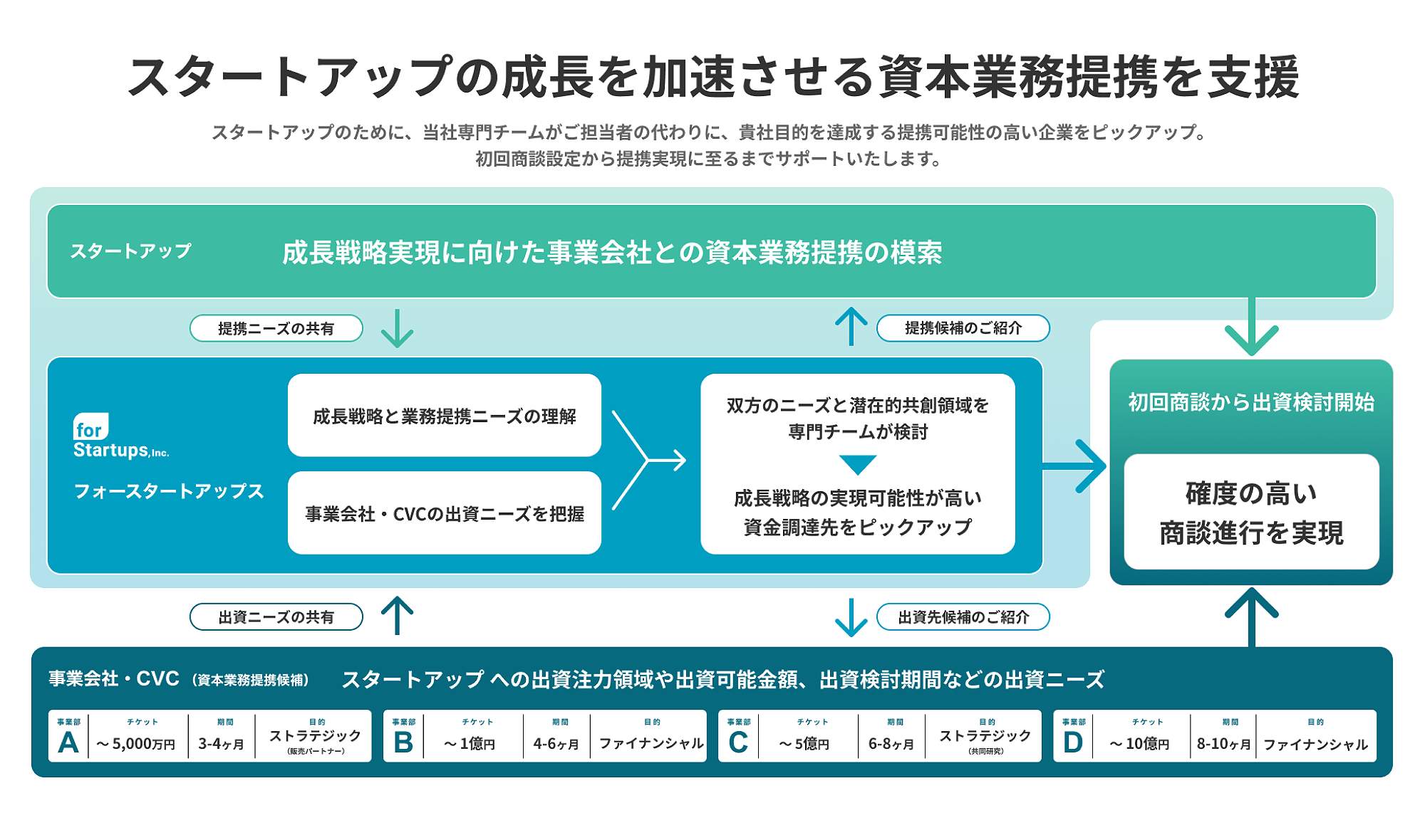 suport_chart-3